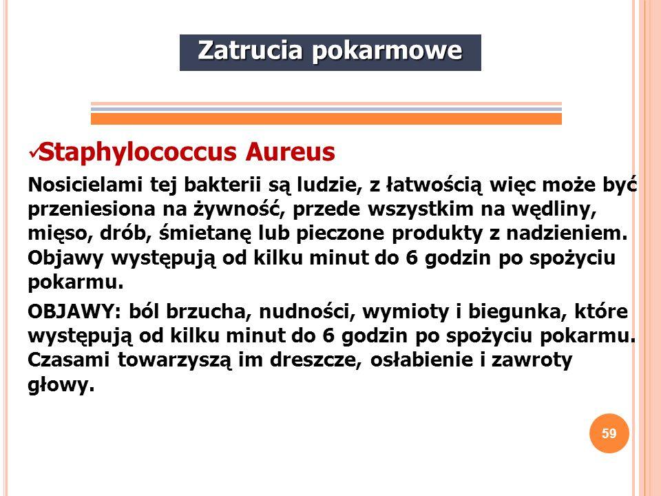 60 Clostridium Botulinum (Botulism) Bardzo rzadki, śmiertelny rodzaj zatrucia.