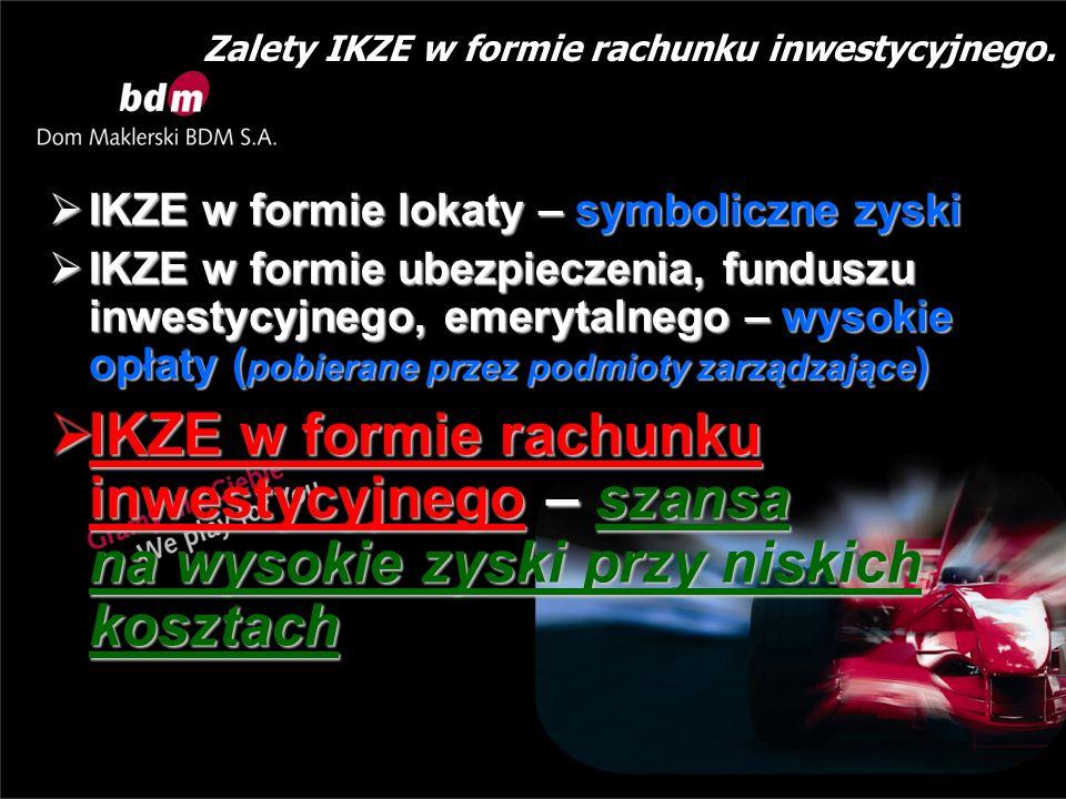 Zalety IKZE w formie rachunku inwestycyjnego.  IKZE w formie lokaty – symboliczne zyski  IKZE w formie ubezpieczenia, funduszu inwestycyjnego, emery
