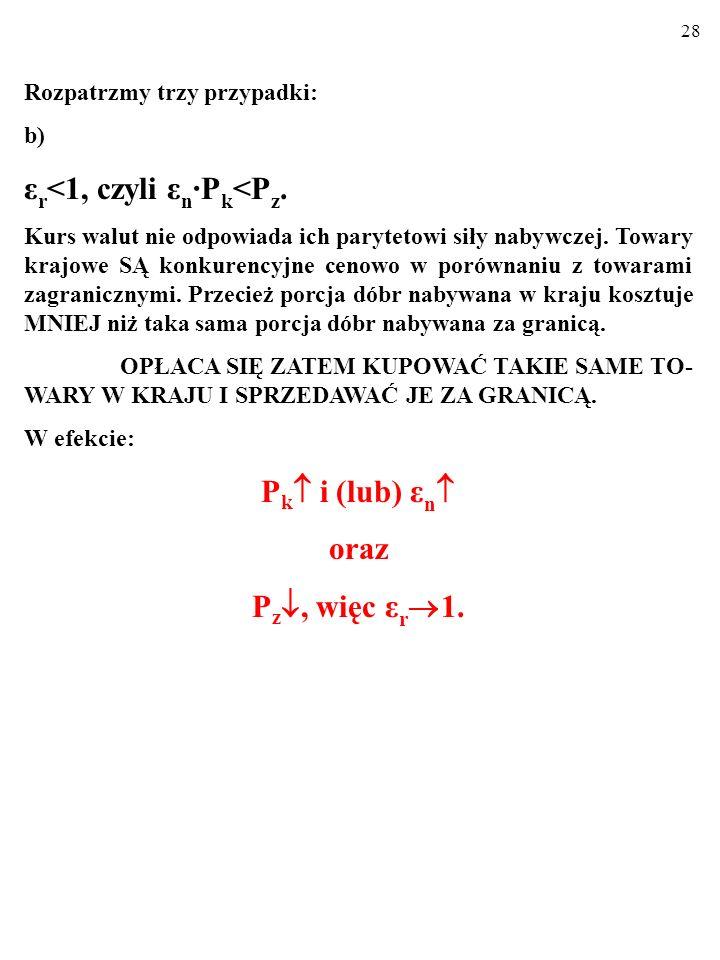 27 Rozpatrzmy trzy przypadki: b) ε r <1, czyli ε n ∙P k <P z.
