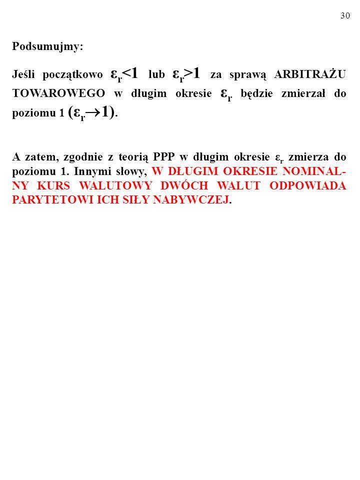 29 Rozpatrzmy trzy przypadki: c) ε r =1, czyli ε n ∙P k =P z.