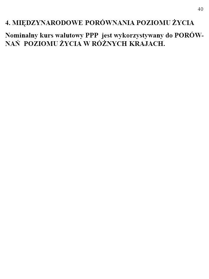 39 ZMIANY ε N '/ε N SĄ TAKIE SAME JAK ZMIANY π Z /π K...