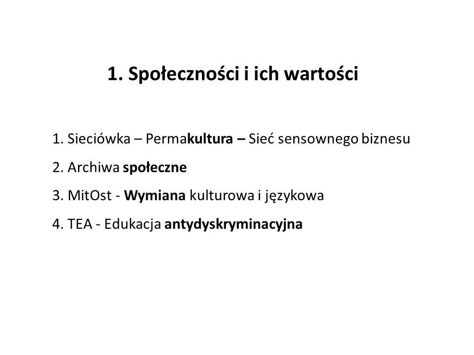 1. Sieciówka – Permakultura – Sieć sensownego biznesu 2.