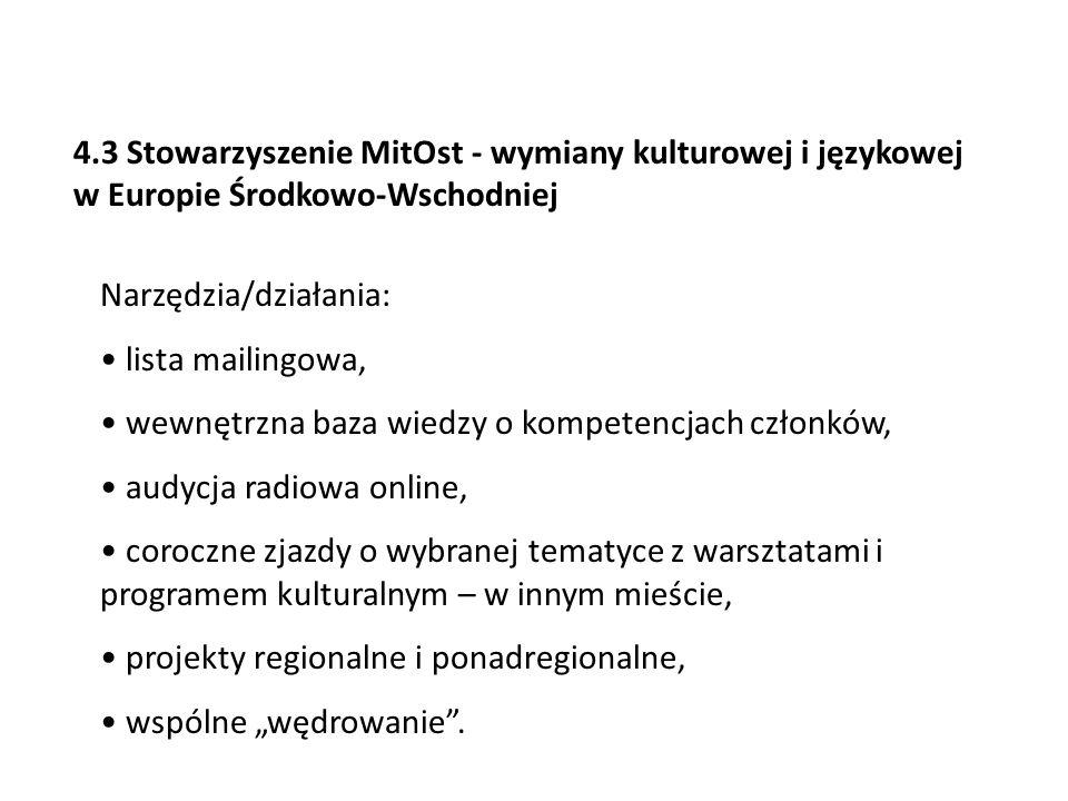 4.3 Stowarzyszenie MitOst - wymiany kulturowej i językowej w Europie Środkowo-Wschodniej Narzędzia/działania: lista mailingowa, wewnętrzna baza wiedzy