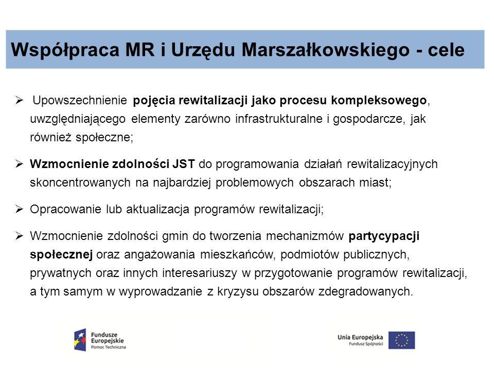 Współpraca MR i Urzędu Marszałkowskiego - cele  Upowszechnienie pojęcia rewitalizacji jako procesu kompleksowego, uwzględniającego elementy zarówno i