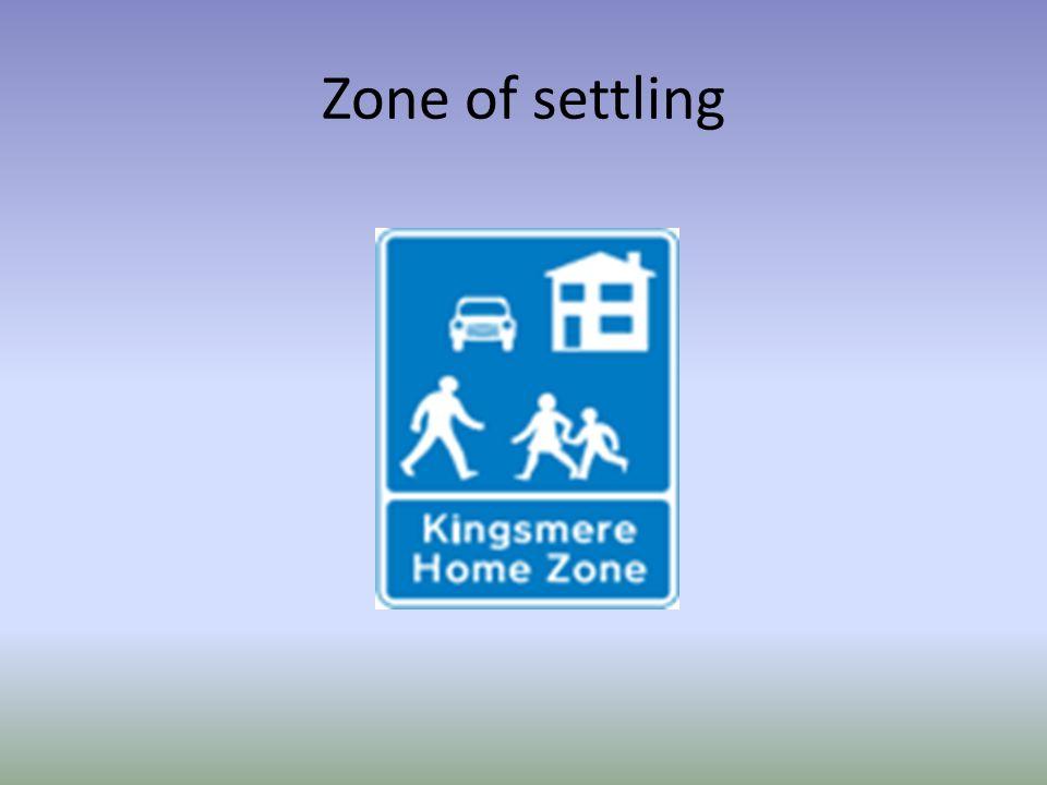 Zone of settling