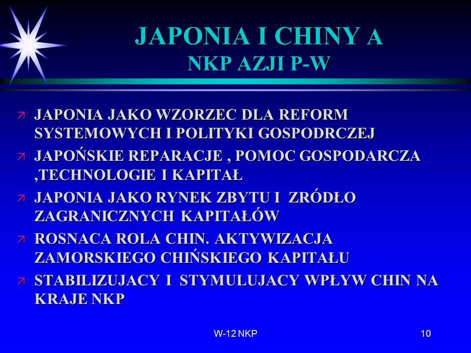 W-12 NKP10 JAPONIA I CHINY A NKP AZJI P-W ä JAPONIA JAKO WZORZEC DLA REFORM SYSTEMOWYCH I POLITYKI GOSPODRCZEJ ä JAPOŃSKIE REPARACJE, POMOC GOSPODARCZ