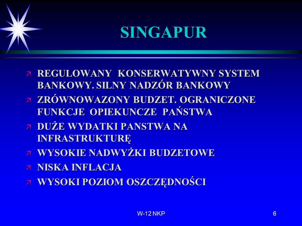 W-12 NKP6 SINGAPUR ä REGULOWANY KONSERWATYWNY SYSTEM BANKOWY. SILNY NADZÓR BANKOWY ä ZRÓWNOWAZONY BUDZET. OGRANICZONE FUNKCJE OPIEKUNCZE PAŃSTWA ä DUŻ