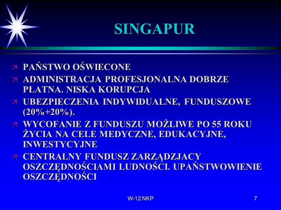 W-12 NKP7 SINGAPUR ä PAŃSTWO OŚWIECONE ä ADMINISTRACJA PROFESJONALNA DOBRZE PŁATNA. NISKA KORUPCJA ä UBEZPIECZENIA INDYWIDUALNE, FUNDUSZOWE (20%+20%).