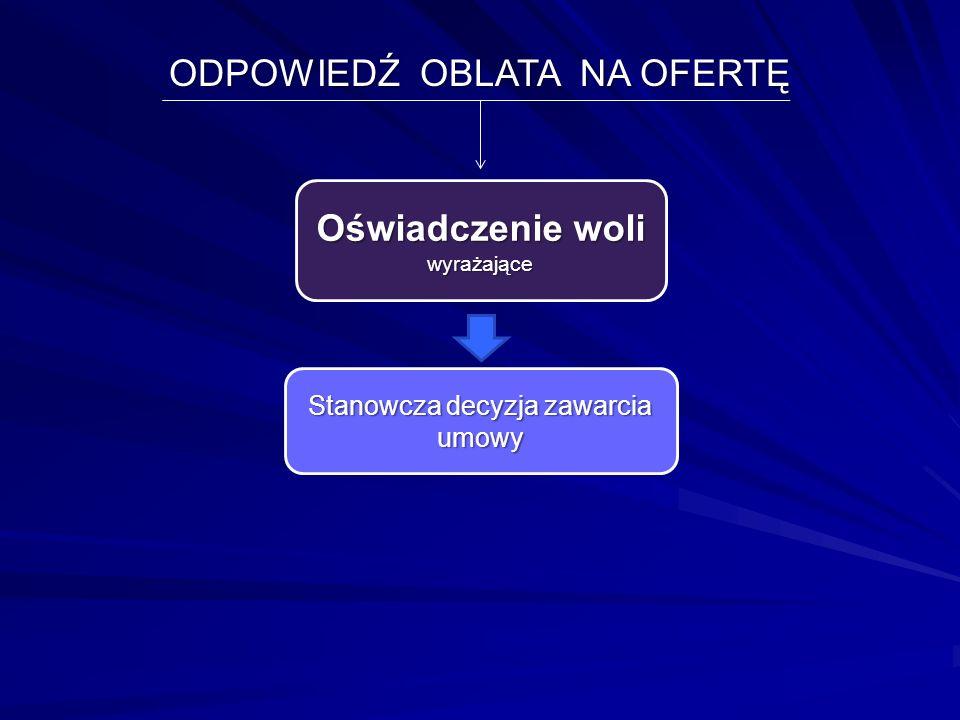 ODPOWIEDŹ OBLATA NA OFERTĘ Oświadczenie woli wyrażające Stanowcza decyzja zawarcia umowy