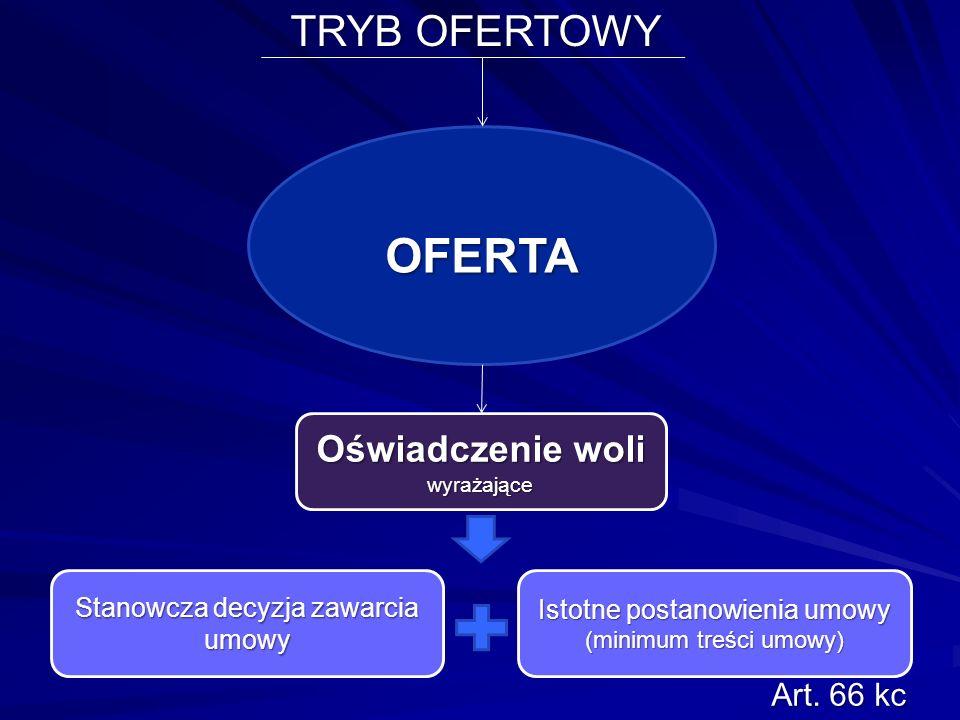 TRYB OFERTOWY OFERTA Oświadczenie woli wyrażające Stanowcza decyzja zawarcia umowy Istotne postanowienia umowy (minimum treści umowy) Art.