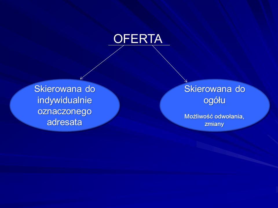 Złożenie oferty odpowiedź oblata na ofertę przez oferenta upływ terminu związania ofertą Stan związania ofertą oferenta umowa / brak umowy zawarcie umowy/ brak zawarcia umowy TRYB OFERTOWY schemat podstawowy