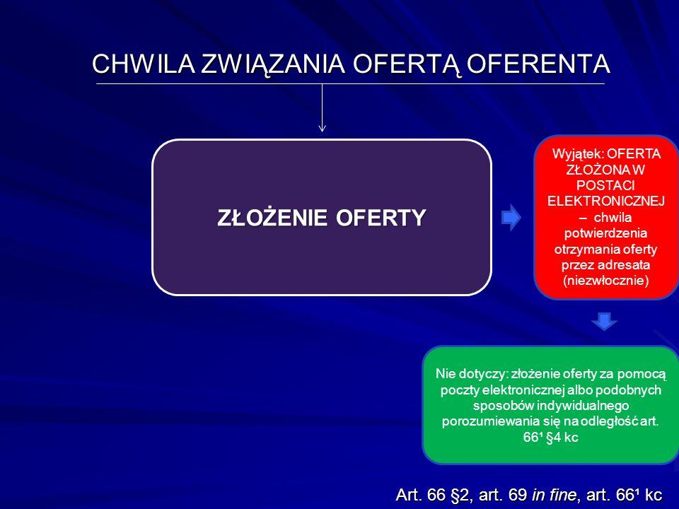 DODATKOWY OBOWIĄZEK PRZEDSIĘBIORCY PRZY SKŁADANIU OFERTY ELEKTRONICZNEJ, ZAPRASZANIU DO NEGOCJACJI LUB DO ZAWARCIA UMOWY W INNY SPOSÓB OBOWIĄZEK INFORMACYJNY Wyjątek: 1)poczta elektroniczna albo podobny środek porozumiewania się na odległość; 2) w stosunkach pomiędzy przedsiębiorcami, jeżeli tak postanowili.
