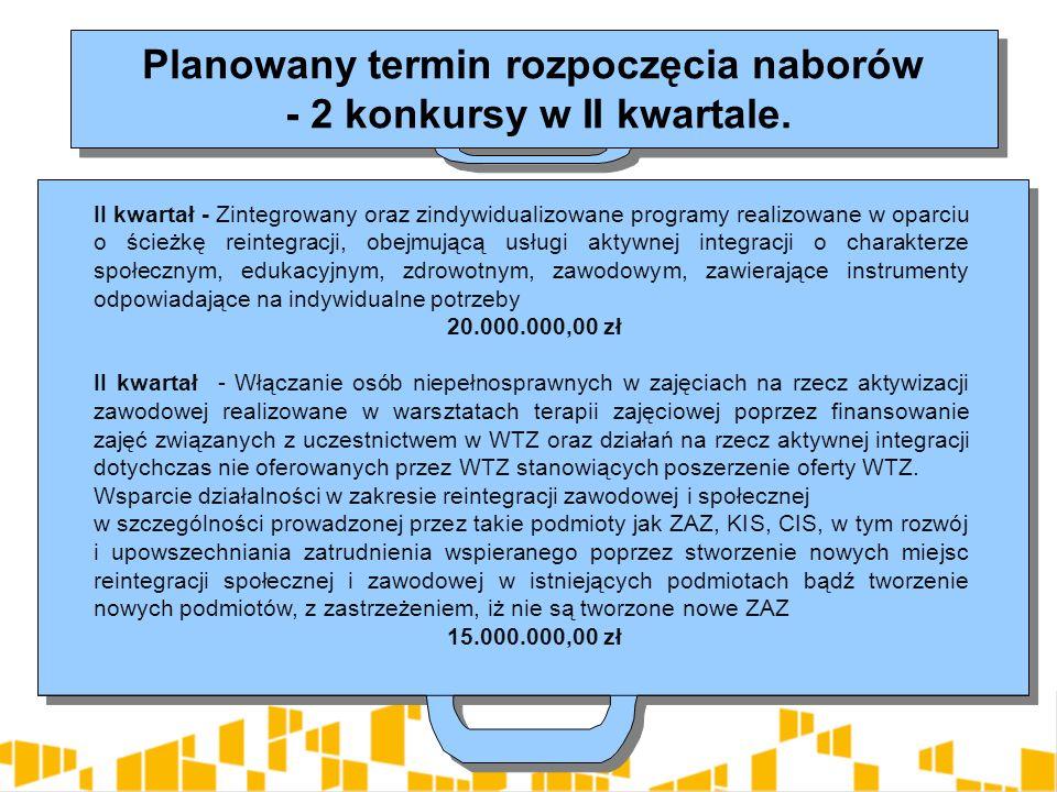 Planowany termin rozpoczęcia naborów - 2 konkursy w II kwartale.