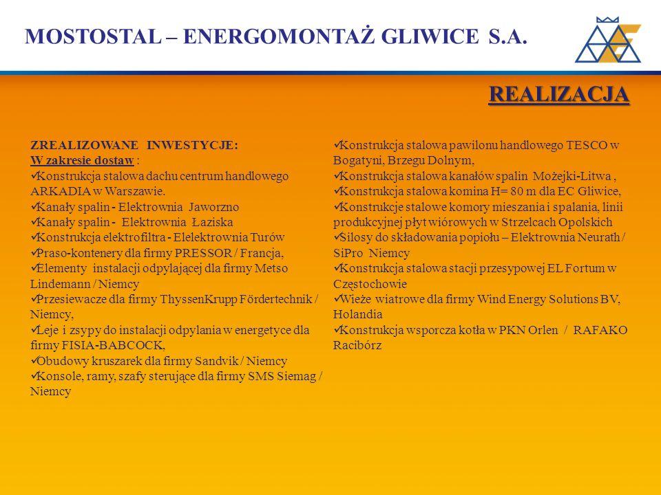 MOSTOSTAL – ENERGOMONTAŻ GLIWICE S.A. ZREALIZOWANE INWESTYCJE: W zakresie dostaw : Konstrukcja stalowa dachu centrum handlowego ARKADIA w Warszawie. K