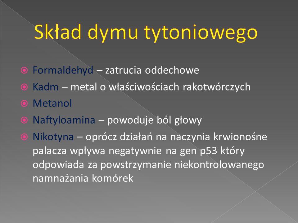  Formaldehyd – zatrucia oddechowe  Kadm – metal o właściwościach rakotwórczych  Metanol  Naftyloamina – powoduje ból głowy  Nikotyna – oprócz dzi