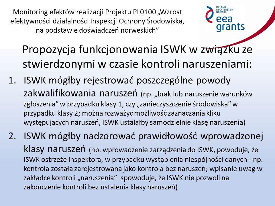 """Monitoring efektów realizacji Projektu PL0100 """"Wzrost efektywności działalności Inspekcji Ochrony Środowiska, na podstawie doświadczeń norweskich Propozycja funkcjonowania ISWK w związku ze stwierdzonymi w czasie kontroli naruszeniami: 1.ISWK mógłby rejestrować poszczególne powody zakwalifikowania naruszeń (np."""