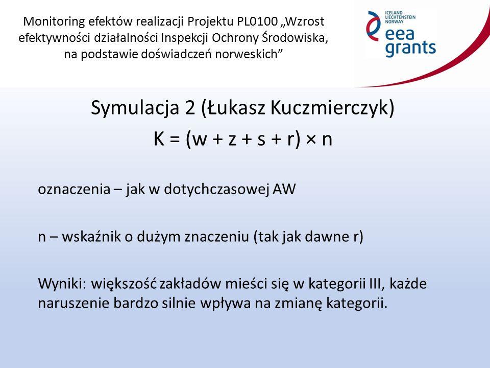 """Monitoring efektów realizacji Projektu PL0100 """"Wzrost efektywności działalności Inspekcji Ochrony Środowiska, na podstawie doświadczeń norweskich Symulacja 2 (Łukasz Kuczmierczyk) K = (w + z + s + r) × n oznaczenia – jak w dotychczasowej AW n – wskaźnik o dużym znaczeniu (tak jak dawne r) Wyniki: większość zakładów mieści się w kategorii III, każde naruszenie bardzo silnie wpływa na zmianę kategorii."""