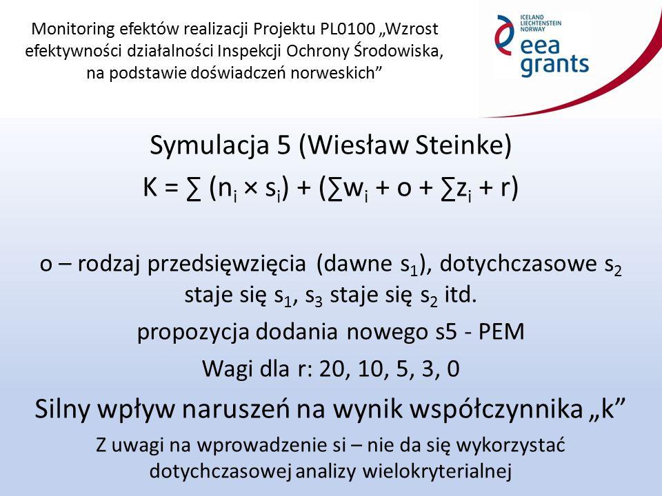 """Monitoring efektów realizacji Projektu PL0100 """"Wzrost efektywności działalności Inspekcji Ochrony Środowiska, na podstawie doświadczeń norweskich Symulacja 5 (Wiesław Steinke) K = ∑ (n i × s i ) + (∑w i + o + ∑z i + r) o – rodzaj przedsięwzięcia (dawne s 1 ), dotychczasowe s 2 staje się s 1, s 3 staje się s 2 itd."""