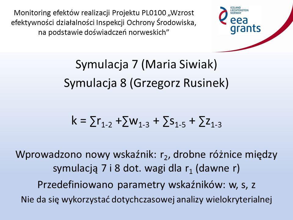 """Monitoring efektów realizacji Projektu PL0100 """"Wzrost efektywności działalności Inspekcji Ochrony Środowiska, na podstawie doświadczeń norweskich Symulacja 7 (Maria Siwiak) Symulacja 8 (Grzegorz Rusinek) k = ∑r 1-2 +∑w 1-3 + ∑s 1-5 + ∑z 1-3 Wprowadzono nowy wskaźnik: r 2, drobne różnice między symulacją 7 i 8 dot."""