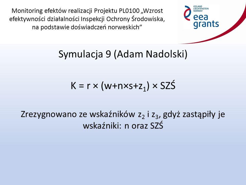 """Monitoring efektów realizacji Projektu PL0100 """"Wzrost efektywności działalności Inspekcji Ochrony Środowiska, na podstawie doświadczeń norweskich Symulacja 9 (Adam Nadolski) K = r × (w+n×s+z 1 ) × SZŚ Zrezygnowano ze wskaźników z 2 i z 3, gdyż zastąpiły je wskaźniki: n oraz SZŚ"""