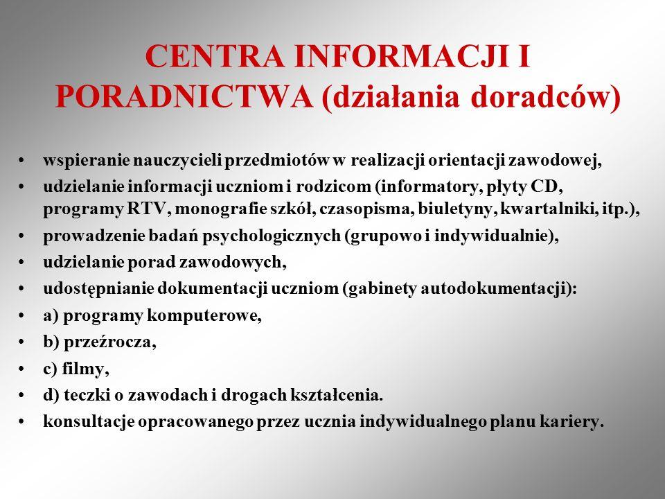 CENTRA INFORMACJI I PORADNICTWA (działania doradców) wspieranie nauczycieli przedmiotów w realizacji orientacji zawodowej, udzielanie informacji uczni