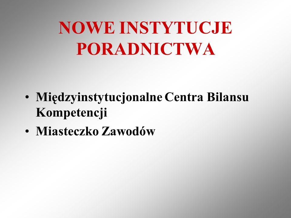 NOWE INSTYTUCJE PORADNICTWA Międzyinstytucjonalne Centra Bilansu Kompetencji Miasteczko Zawodów