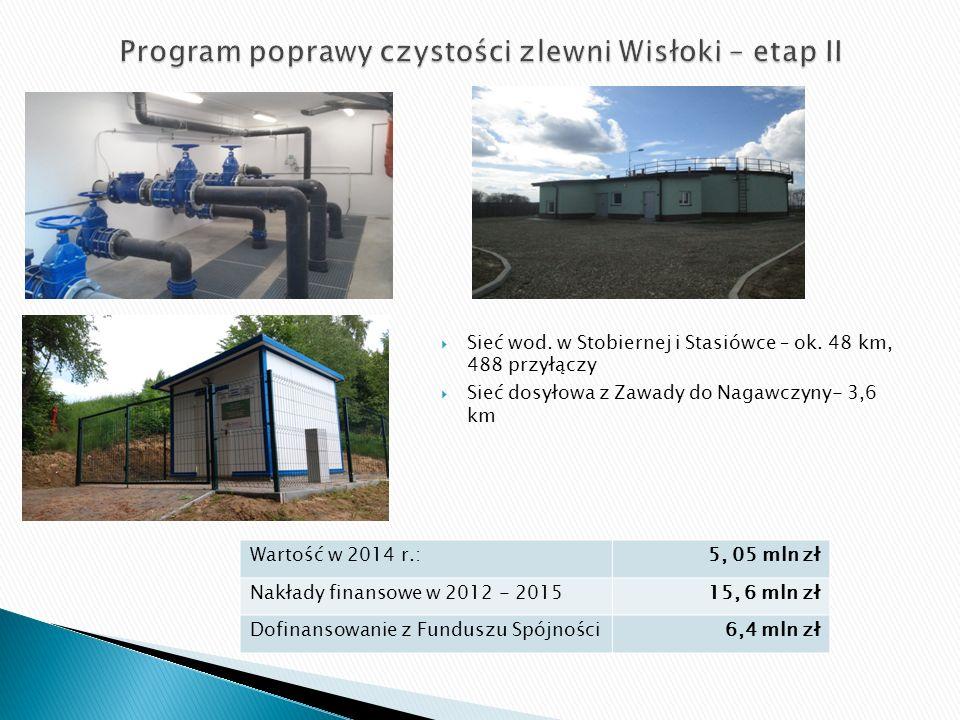  Sieć wod. w Stobiernej i Stasiówce – ok. 48 km, 488 przyłączy  Sieć dosyłowa z Zawady do Nagawczyny- 3,6 km Wartość w 2014 r.:5, 05 mln zł Nakłady