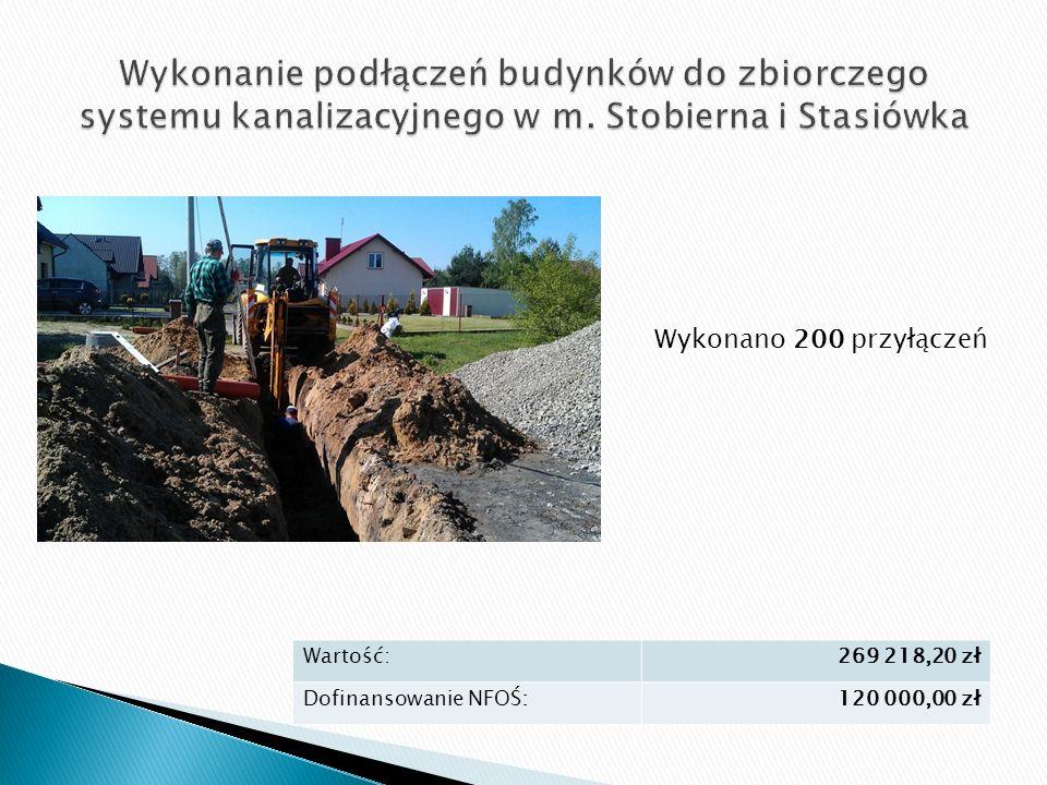 Wykonano 200 przyłączeń Wartość:269 218,20 zł Dofinansowanie NFOŚ:120 000,00 zł