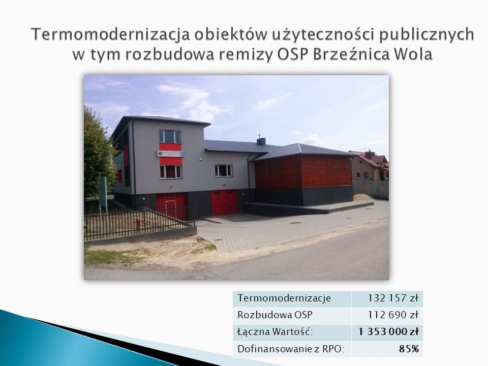 Termomodernizacje132 157 zł Rozbudowa OSP112 690 zł Łączna Wartość:1 353 000 zł Dofinansowanie z RPO:85%