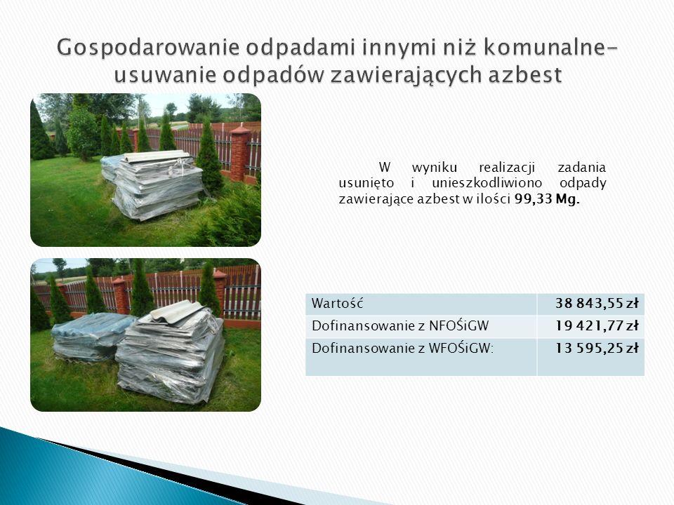 W wyniku realizacji zadania usunięto i unieszkodliwiono odpady zawierające azbest w ilości 99,33 Mg. Wartość38 843,55 zł Dofinansowanie z NFOŚiGW19 42