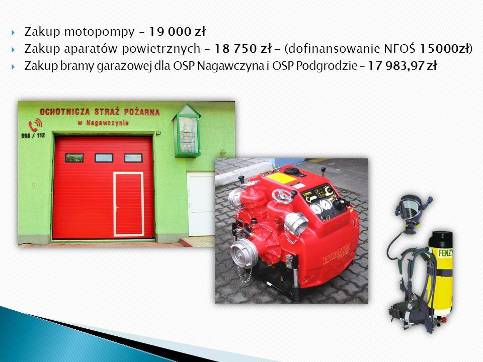  Zakup motopompy – 19 000 zł  Zakup aparatów powietrznych – 18 750 zł – (dofinansowanie NFOŚ 15000zł)  Zakup bramy garażowej dla OSP Nagawczyna i OSP Podgrodzie – 17 983,97 zł