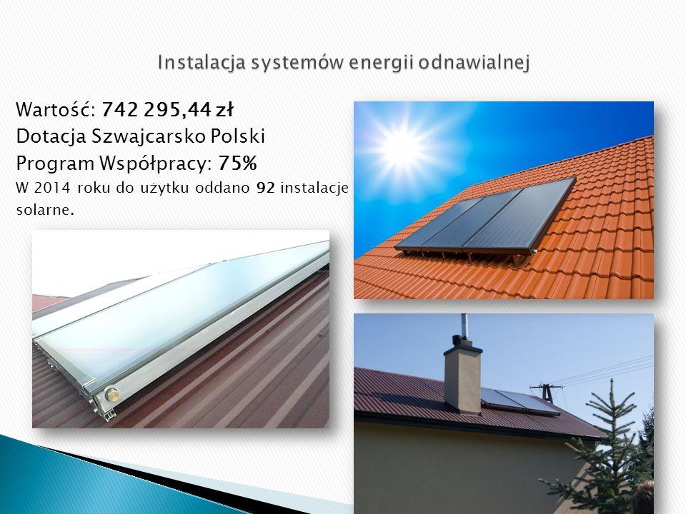Wartość: 742 295,44 zł Dotacja Szwajcarsko Polski Program Współpracy: 75% W 2014 roku do użytku oddano 92 instalacje solarne.