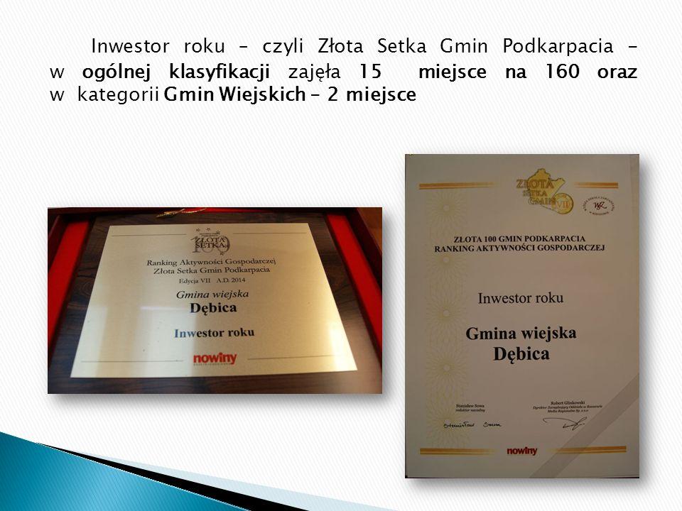 Inwestor roku – czyli Złota Setka Gmin Podkarpacia - w ogólnej klasyfikacji zajęła 15 miejsce na 160 oraz w kategorii Gmin Wiejskich - 2 miejsce