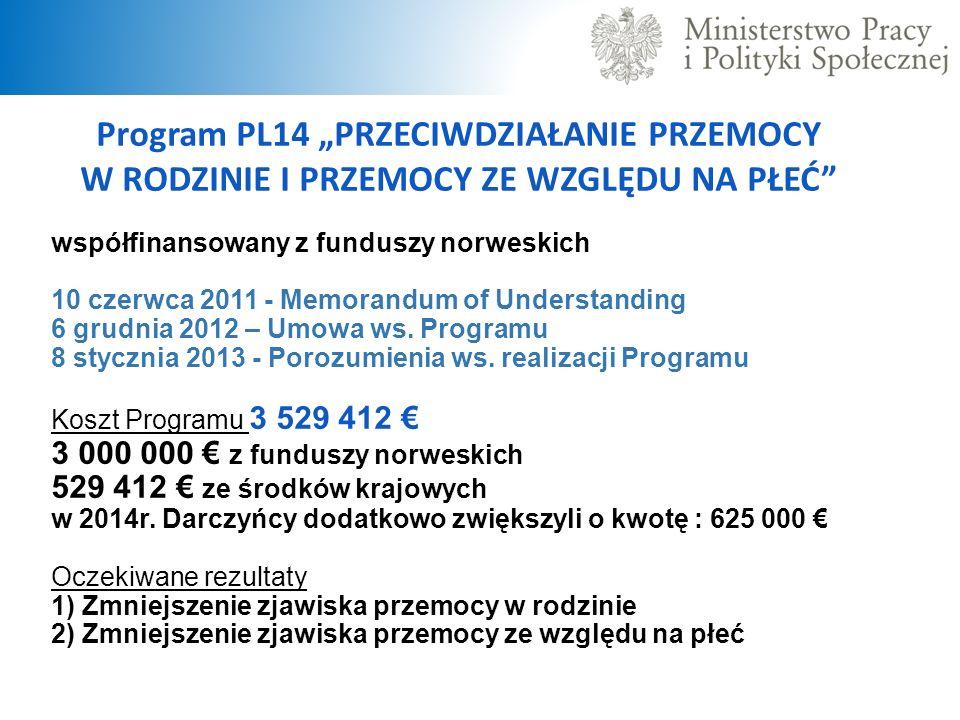 """Program PL14 """"PRZECIWDZIAŁANIE PRZEMOCY W RODZINIE I PRZEMOCY ZE WZGLĘDU NA PŁEĆ współfinansowany z funduszy norweskich 10 czerwca 2011 - Memorandum of Understanding 6 grudnia 2012 – Umowa ws."""