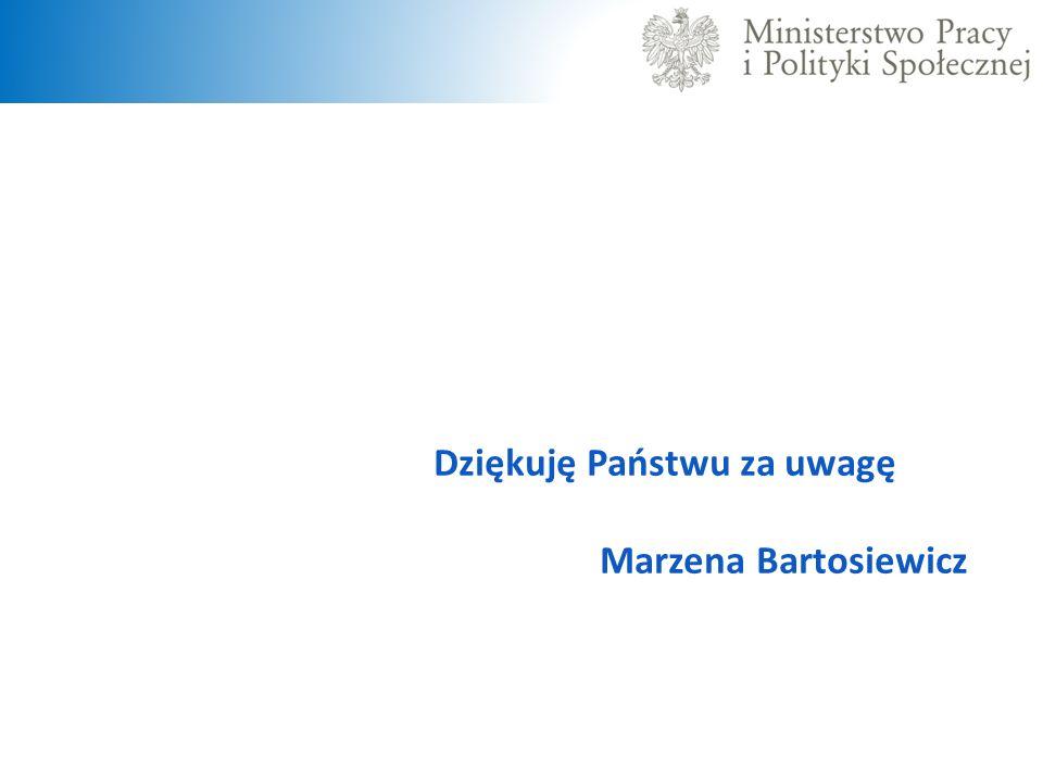 Dziękuję Państwu za uwagę Marzena Bartosiewicz