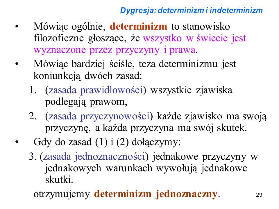 29 Dygresja: determinizm i indeterminizm Mówiąc ogólnie, determinizm to stanowisko filozoficzne głoszące, że wszystko w świecie jest wyznaczone przez przyczyny i prawa.