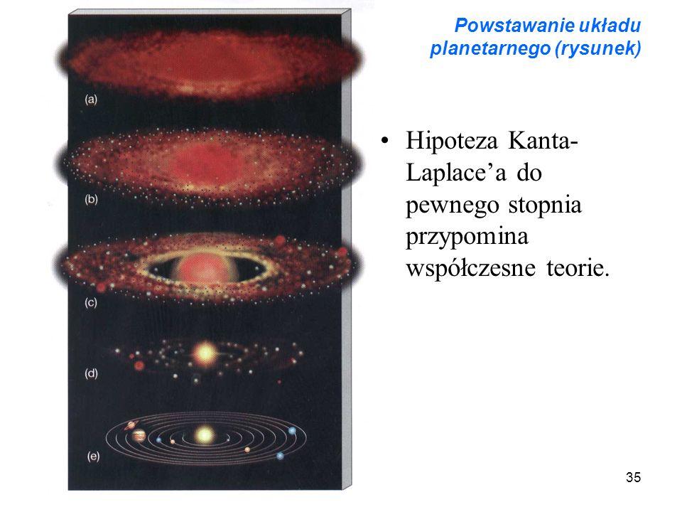 35 Powstawanie układu planetarnego (rysunek) Hipoteza Kanta- Laplace'a do pewnego stopnia przypomina współczesne teorie.