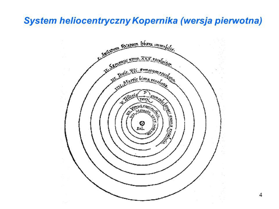 4 System heliocentryczny Kopernika (wersja pierwotna)