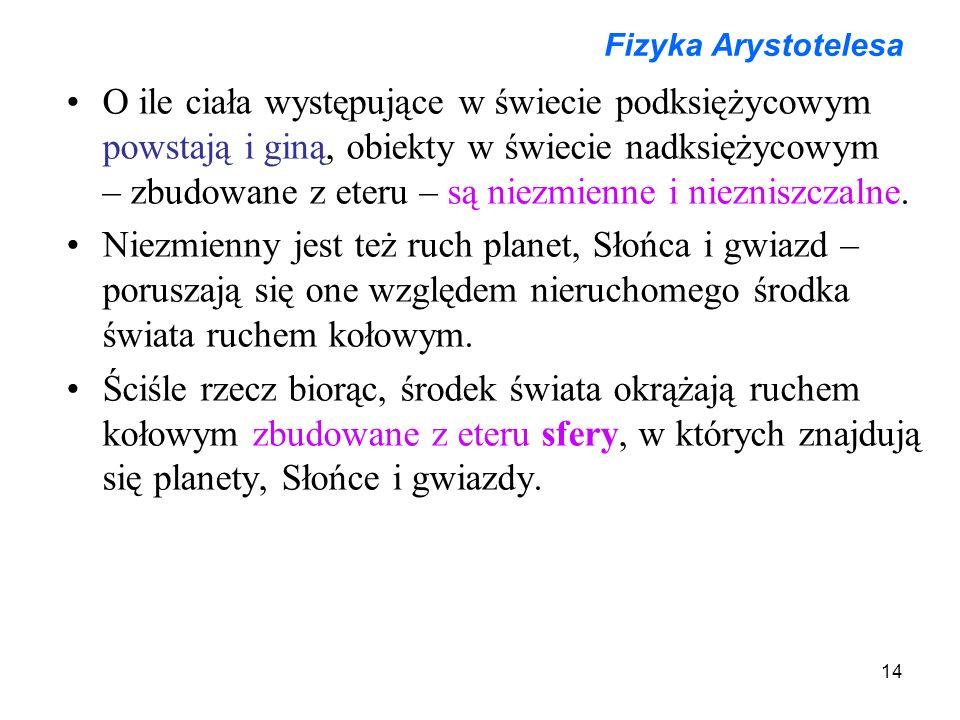 14 Fizyka Arystotelesa O ile ciała występujące w świecie podksiężycowym powstają i giną, obiekty w świecie nadksiężycowym – zbudowane z eteru – są nie