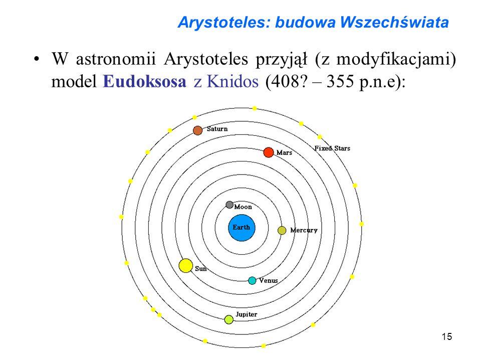 15 Arystoteles: budowa Wszechświata W astronomii Arystoteles przyjął (z modyfikacjami) model Eudoksosa z Knidos (408? – 355 p.n.e):