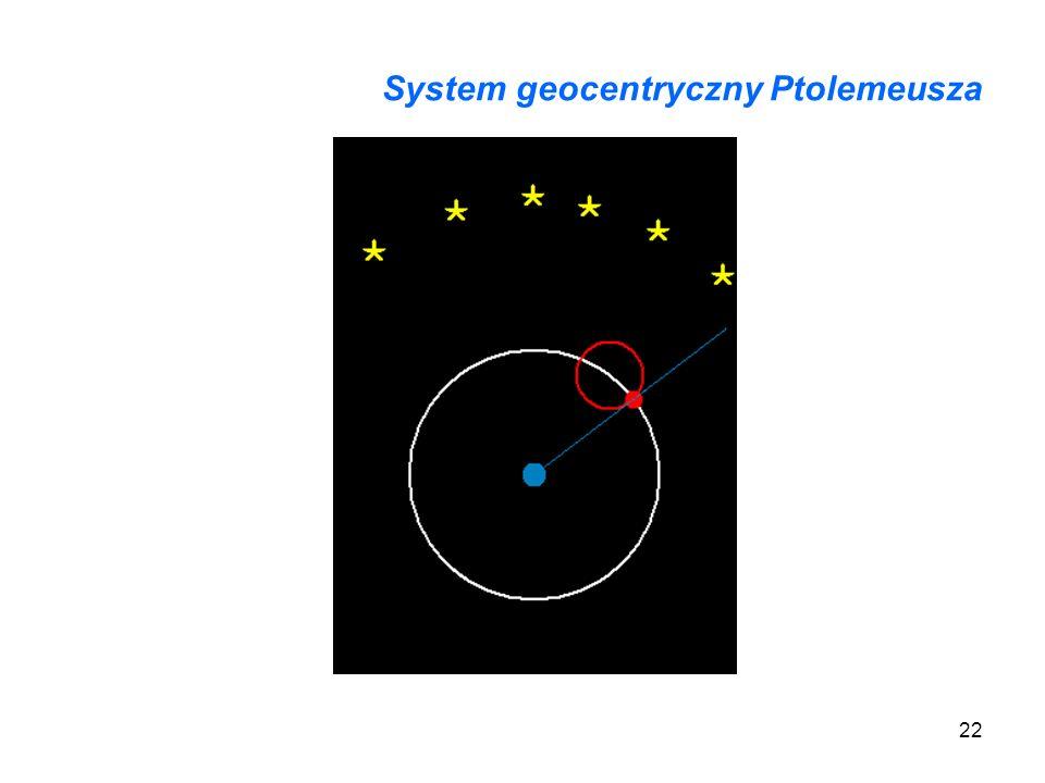 22 System geocentryczny Ptolemeusza