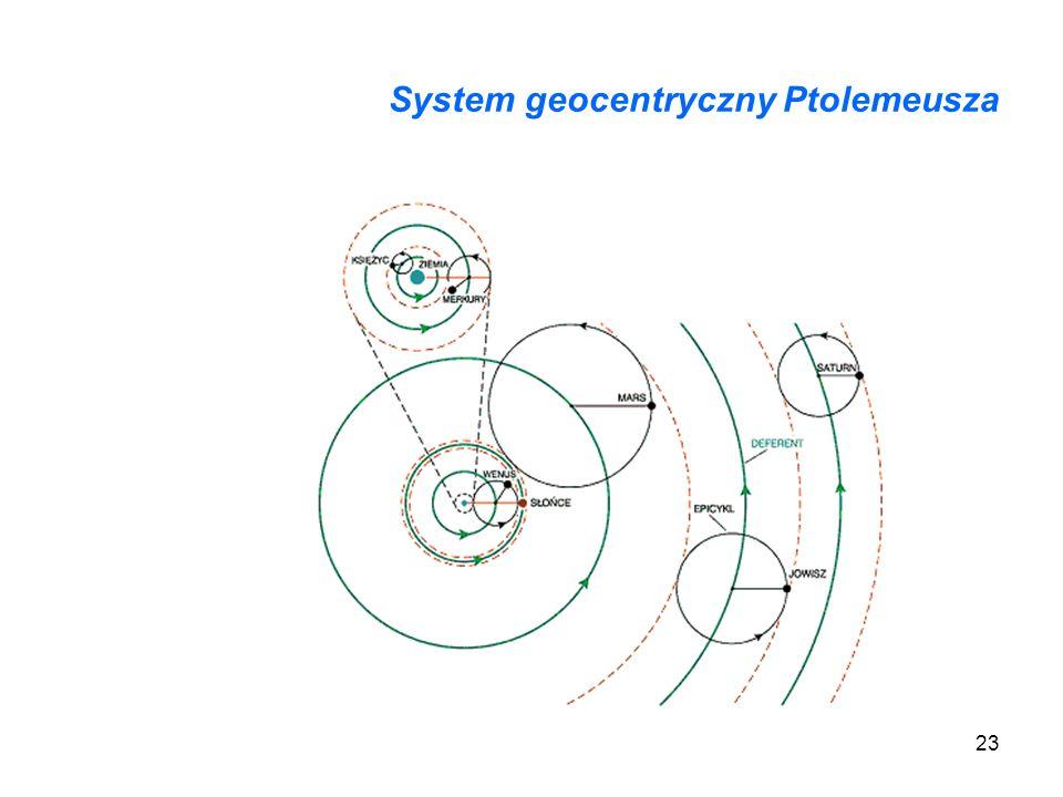 23 System geocentryczny Ptolemeusza