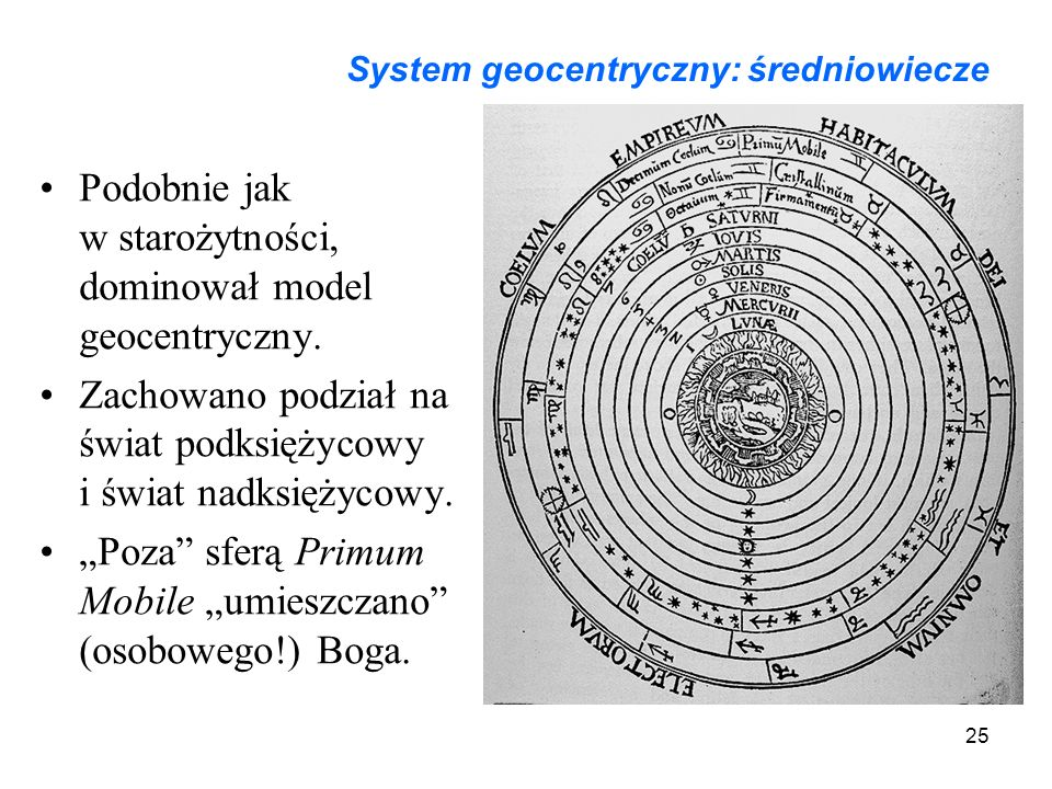 25 System geocentryczny: średniowiecze Podobnie jak w starożytności, dominował model geocentryczny. Zachowano podział na świat podksiężycowy i świat n