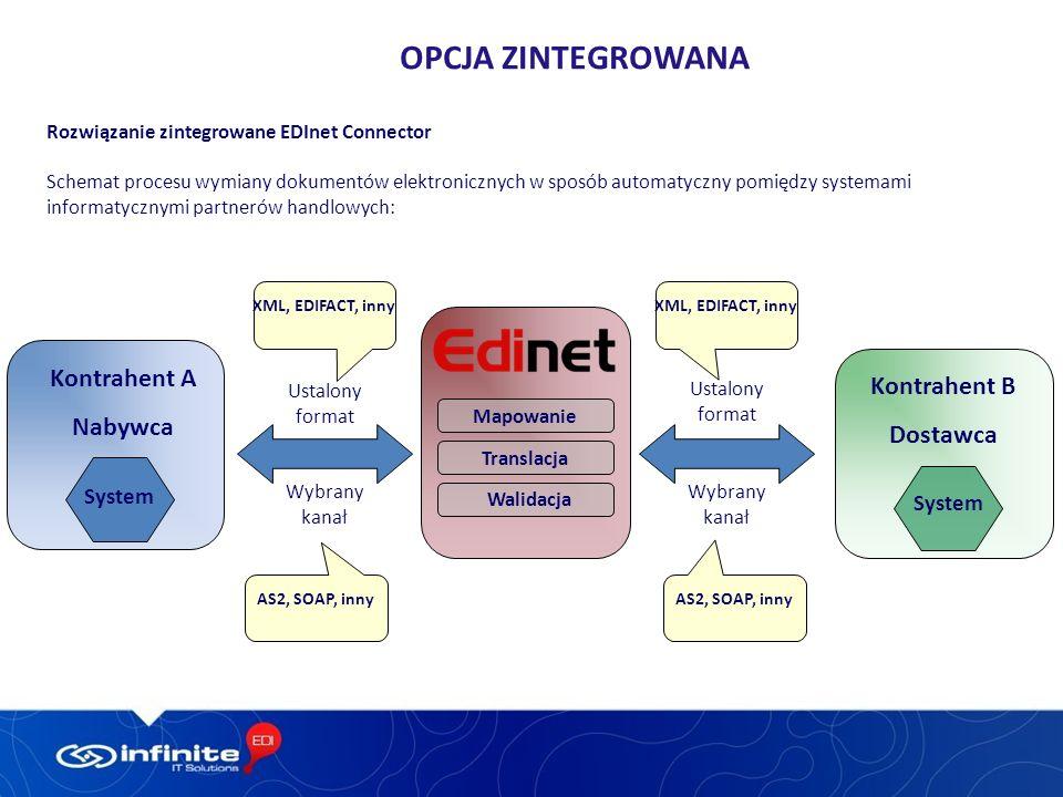 Ustalony format Wybrany kanał XML, EDIFACT, inny AS2, SOAP, inny Ustalony format Wybrany kanał AS2, SOAP, inny XML, EDIFACT, inny Mapowanie Translacja Walidacja Kontrahent B Dostawca System OPCJA ZINTEGROWANA Rozwiązanie zintegrowane EDInet Connector Schemat procesu wymiany dokumentów elektronicznych w sposób automatyczny pomiędzy systemami informatycznymi partnerów handlowych: Kontrahent A Nabywca