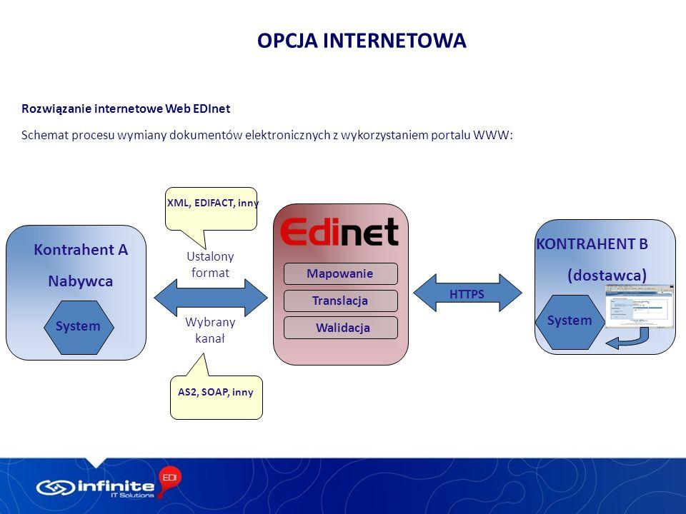 OPCJA INTERNETOWA Rozwiązanie internetowe Web EDInet Schemat procesu wymiany dokumentów elektronicznych z wykorzystaniem portalu WWW: KONTRAHENT B (dostawca) System HTTPS Mapowanie Translacja Walidacja Ustalony format Wybrany kanał XML, EDIFACT, inny AS2, SOAP, inny System Kontrahent A Nabywca