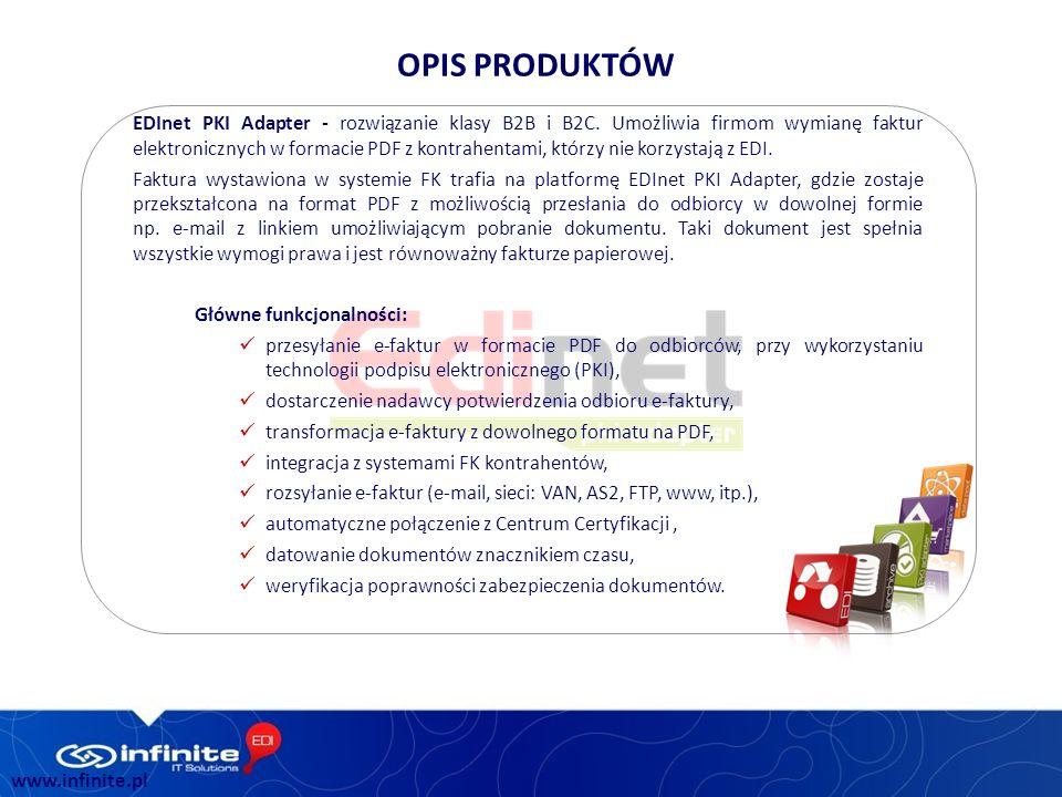 www.infinite.pl OPIS PRODUKTÓW EDInet PKI Adapter - rozwiązanie klasy B2B i B2C.