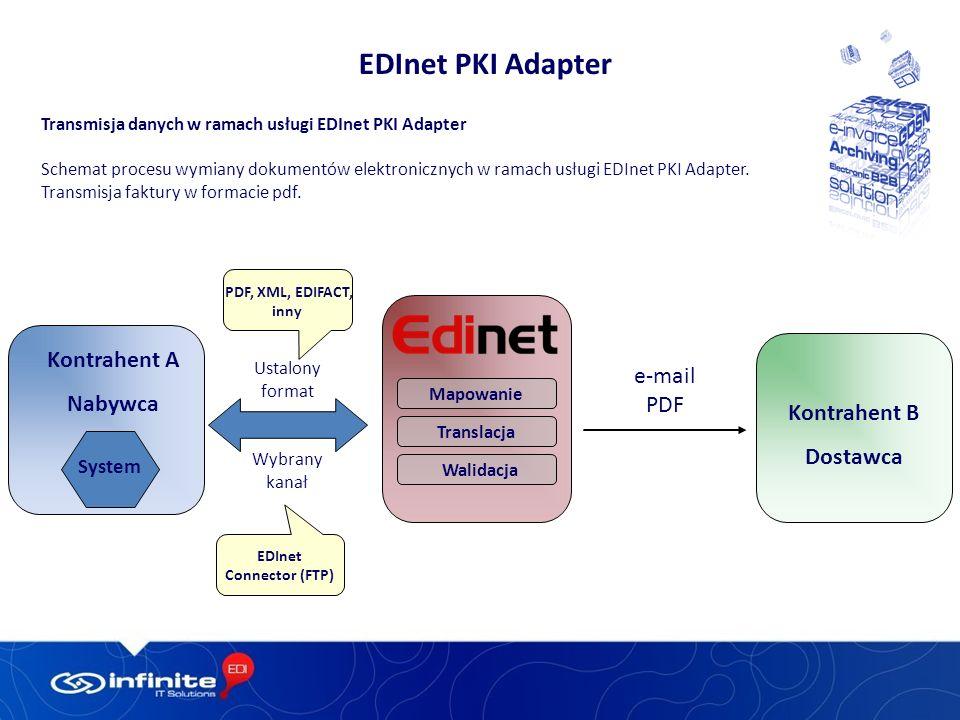 EDInet PKI Adapter Transmisja danych w ramach usługi EDInet PKI Adapter Schemat procesu wymiany dokumentów elektronicznych w ramach usługi EDInet PKI Adapter.