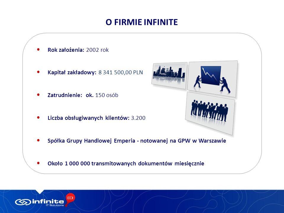 Rok założenia: 2002 rok Kapitał zakładowy: 8 341 500,00 PLN Zatrudnienie: ok.
