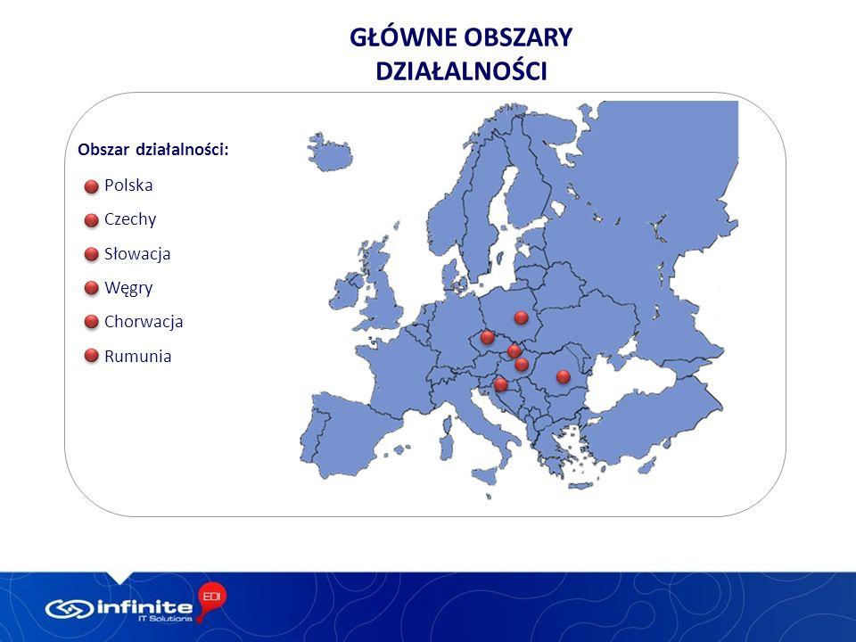 Obszar działalności: Polska Czechy Słowacja Węgry Chorwacja Rumunia GŁÓWNE OBSZARY DZIAŁALNOŚCI