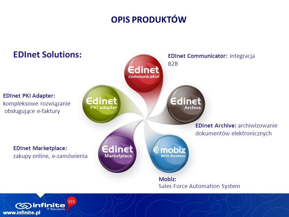 www.infinite.pl OPIS PRODUKTÓW www.infinite.pl EDInet Archive: archiwizowanie dokumentów elektronicznych EDInet Communicator: integracja B2B Mobiz: Sales Force Automation System EDInet Marketplace: zakupy online, e-zamówienia EDInet PKI Adapter: kompleksowe rozwiązanie obsługujące e-faktury EDInet Solutions: